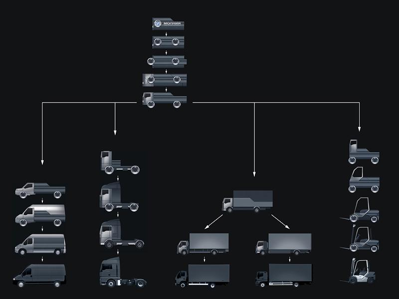 машин анимация